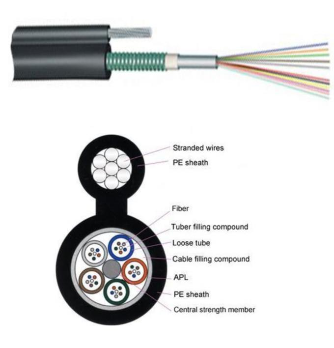 Armored Self Supporting Indoor Outdoor Fiber Optic Cable / Optical Fibre Cable