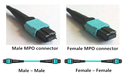 Elite MPO-16 FC/UPC Optical Fiber Patch Cord OM4 50/125 Aqua LSZH 16 Fiber 0